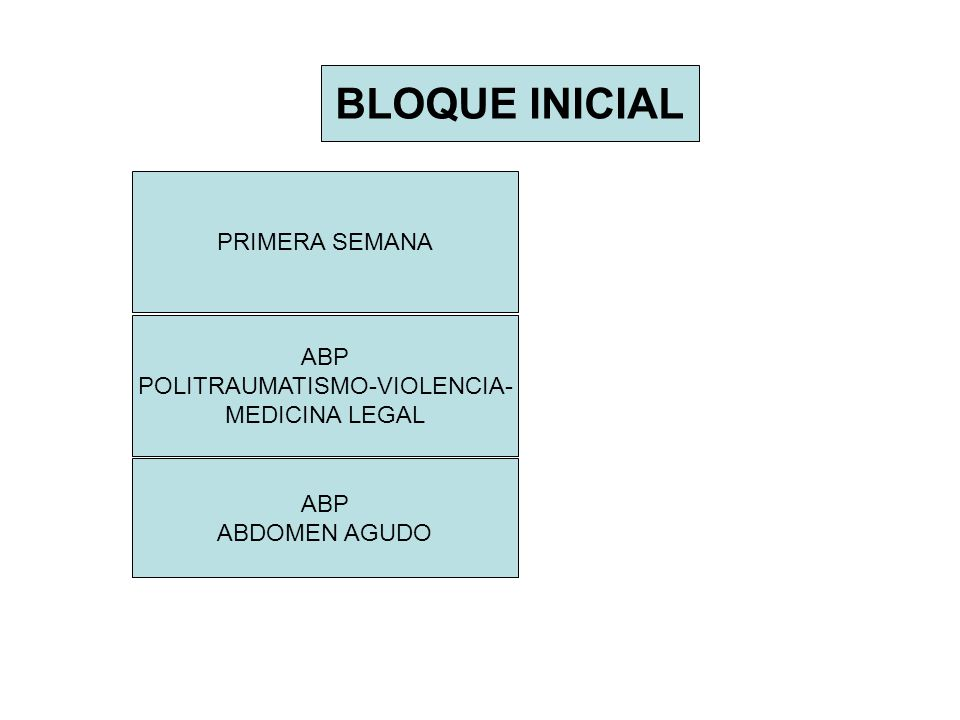 POLITRAUMATISMO TRAUMA DE CUELLO-TORAX -ABDOMEN TECNICA QUIRURGICA PLASTICA ORTOPEDIA OFTALMOL – OTORRINO LEGISLACION EMERGENCIAS Y DESASTRES MEDICINA LEGAL VIOLENCIA QUIRURGICA 1 QUIRURGICA 2 AMBITO SOCIAL COMPONENTES DE BLOQUES AREA NEUROLÓGICA TOXICOLOGIA NEFROLOGIA CARDIOLOGIA REANIMACION CLINICO QUIRURGICA CLINICO