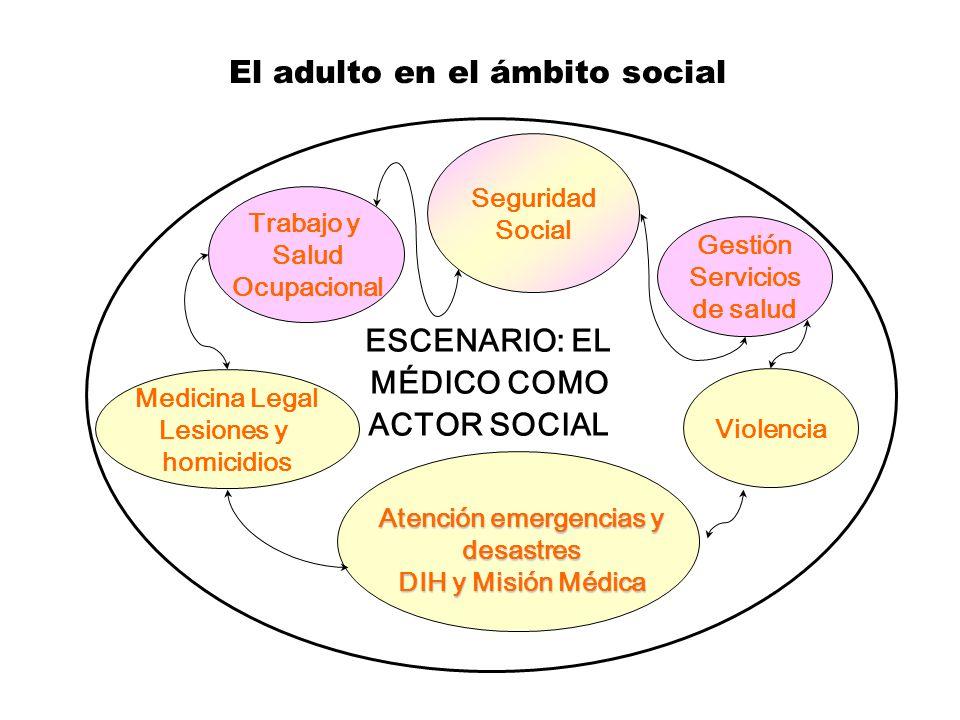 El adulto en el ámbito social Seguridad Social Gestión Servicios de salud ESCENARIO: EL MÉDICO COMO ACTOR SOCIAL Atención emergencias y desastres DIH