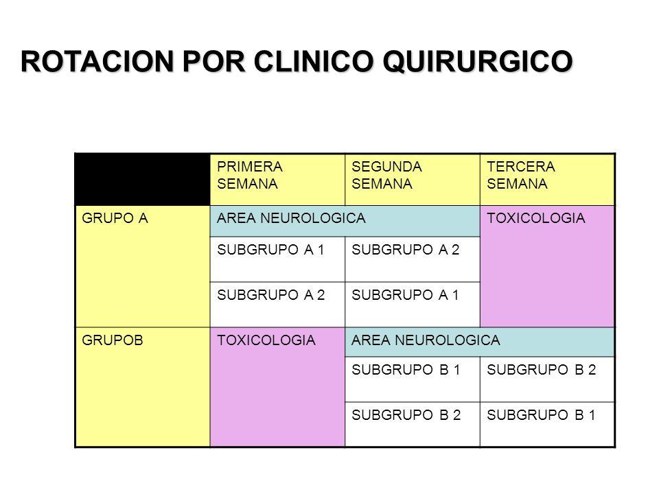ROTACION POR CLINICO QUIRURGICO PRIMERA SEMANA SEGUNDA SEMANA TERCERA SEMANA GRUPO AAREA NEUROLOGICATOXICOLOGIA SUBGRUPO A 1SUBGRUPO A 2 SUBGRUPO A 1