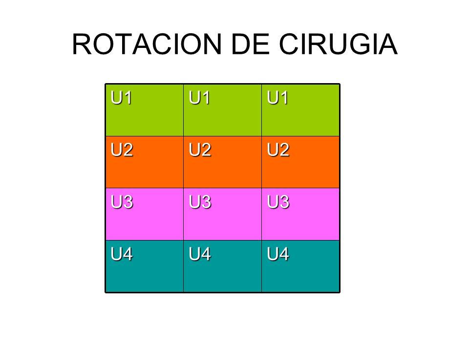 ROTACION DE CIRUGIA U4U4U4 U3U3U3 U2U2U2U1U1U1