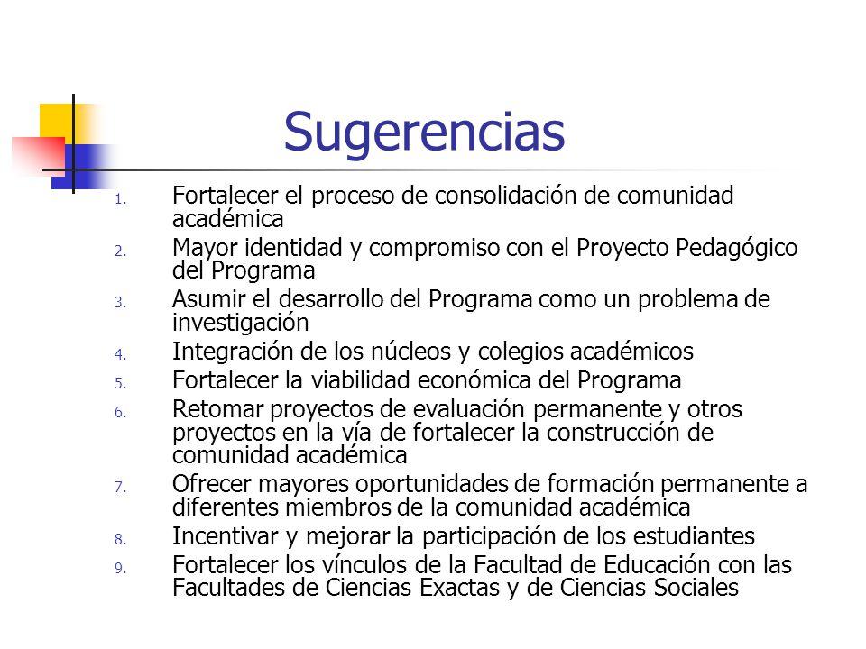 Sugerencias 1.Fortalecer el proceso de consolidación de comunidad académica 2.