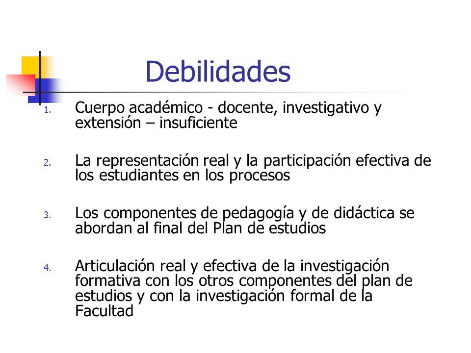 Debilidades 1.Cuerpo académico - docente, investigativo y extensión – insuficiente 2.