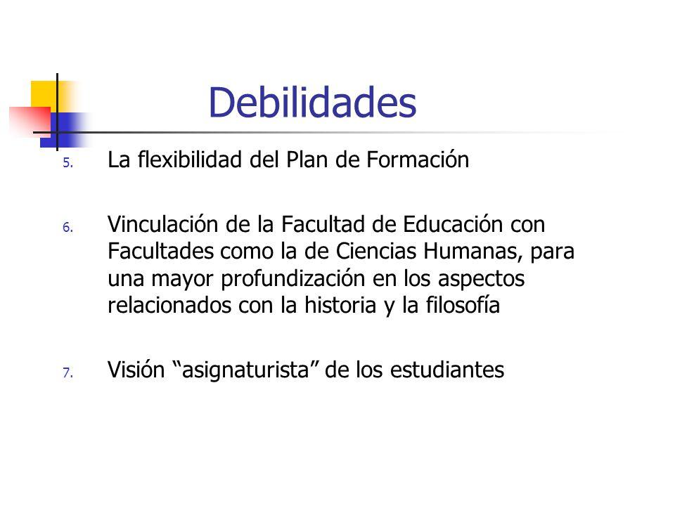 5.La flexibilidad del Plan de Formación 6.
