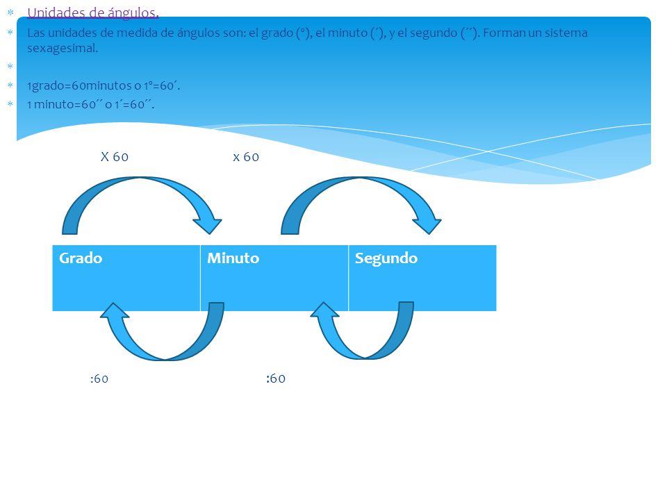 Unidades de ángulos. Las unidades de medida de ángulos son: el grado (º), el minuto (´), y el segundo (´´). Forman un sistema sexagesimal. 1grado=60mi