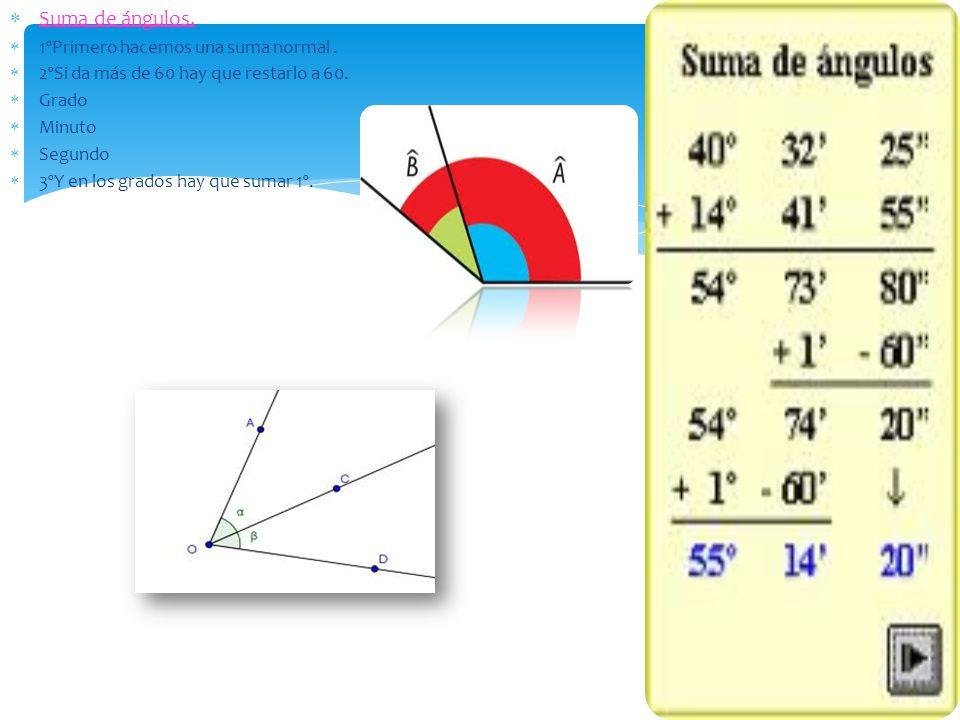 Suma de ángulos. 1ºPrimero hacemos una suma normal. 2ºSi da más de 60 hay que restarlo a 60. Grado Minuto Segundo 3ºY en los grados hay que sumar 1º.