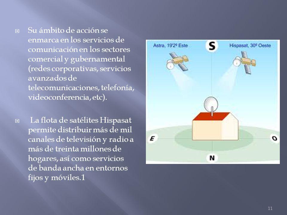 Su ámbito de acción se enmarca en los servicios de comunicación en los sectores comercial y gubernamental (redes corporativas, servicios avanzados de