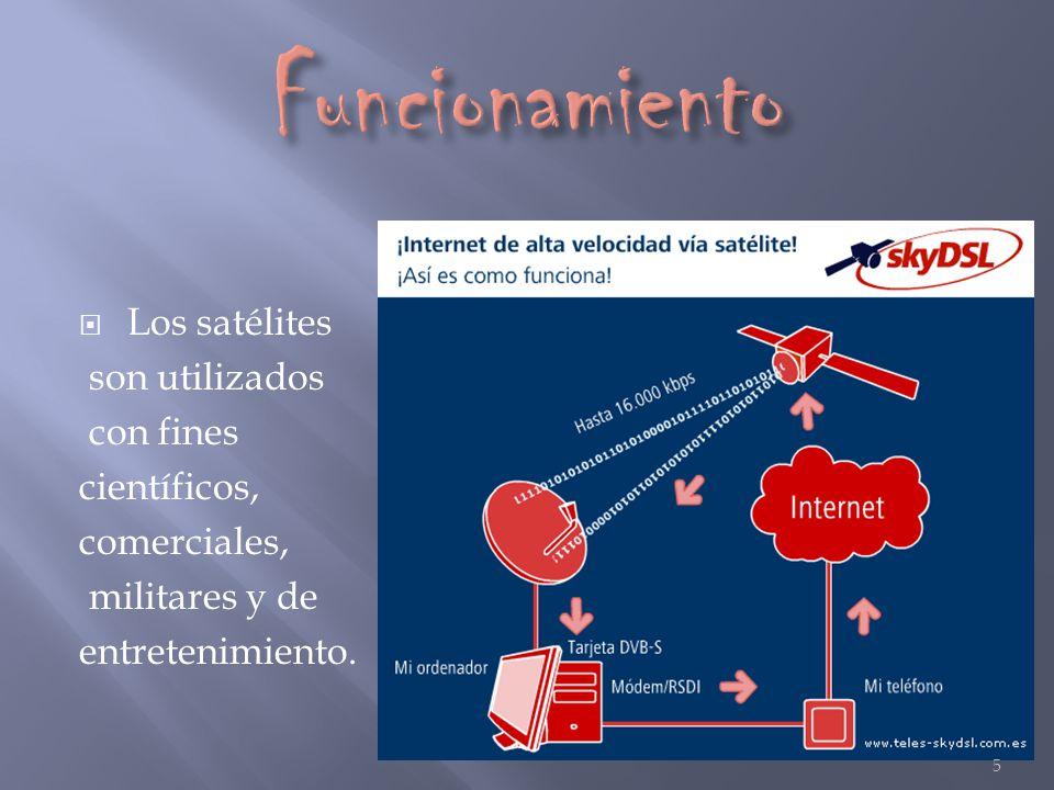 Un satélite está formado por una serie de componentes llamados: 1.