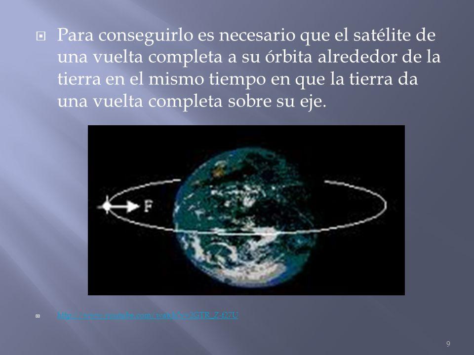 Para conseguirlo es necesario que el satélite de una vuelta completa a su órbita alrededor de la tierra en el mismo tiempo en que la tierra da una vue