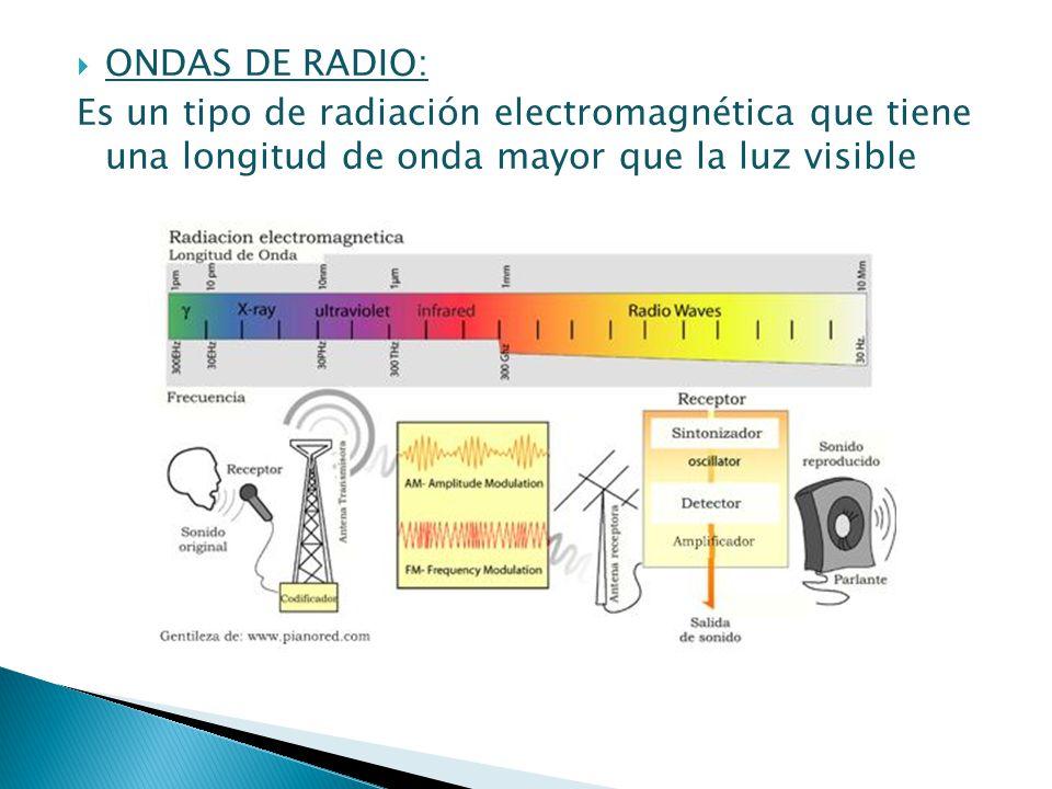 ONDAS DE RADIO: Es un tipo de radiación electromagnética que tiene una longitud de onda mayor que la luz visible