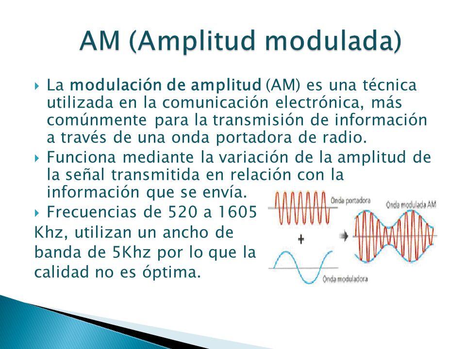 La frecuencia modulada (FM) o modulación de frecuencia es una modulación angular que transmite información a través de una onda portadora variando su frecuencia Las emisoras de radio Fm se distribuyen entre Los 88 y 108 mHz y un Ancho de banda de 15 kHz, se escucha el triple mejor que las AM, pero Solo puede transmiterse a 40km de distancia como máximo