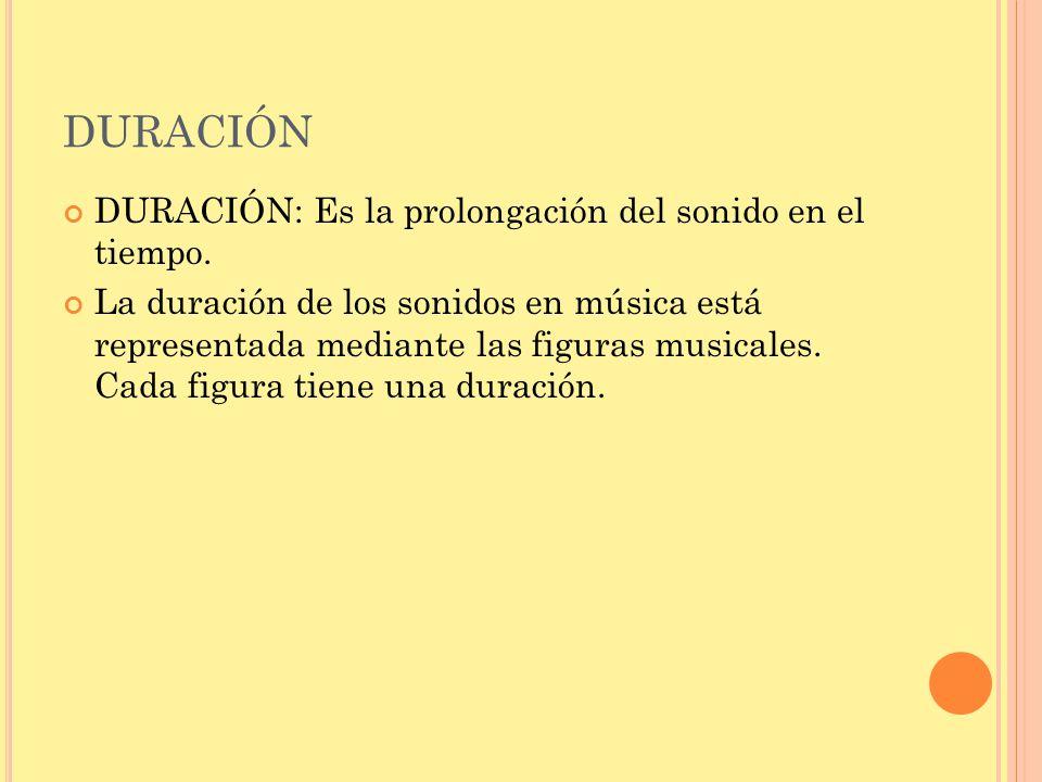 DURACIÓN DURACIÓN: Es la prolongación del sonido en el tiempo.