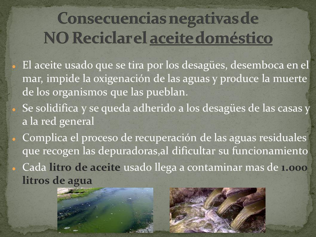 El aceite usado que se tira por los desagües, desemboca en el mar, impide la oxigenación de las aguas y produce la muerte de los organismos que las pu