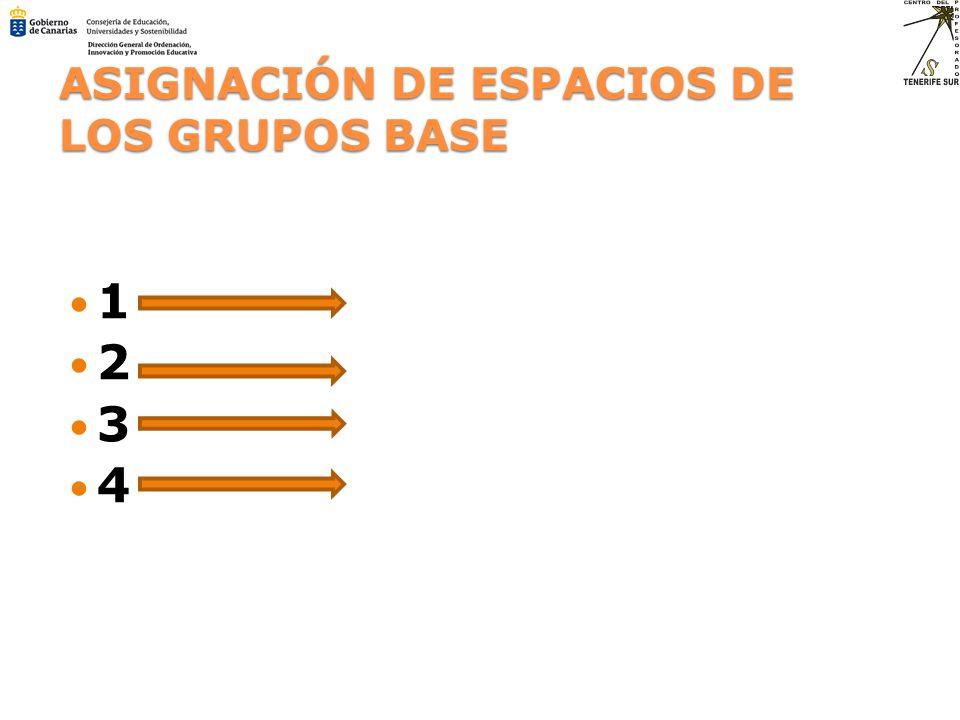 ASIGNACIÓN DE ESPACIOS DE LOS GRUPOS BASE 1 2 3 4