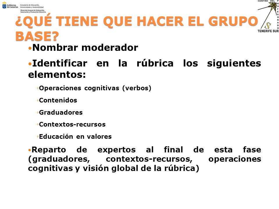 ¿QUÉ TIENE QUE HACER EL GRUPO BASE? Nombrar moderador Identificar en la rúbrica los siguientes elementos: Operaciones cognitivas (verbos) Contenidos G
