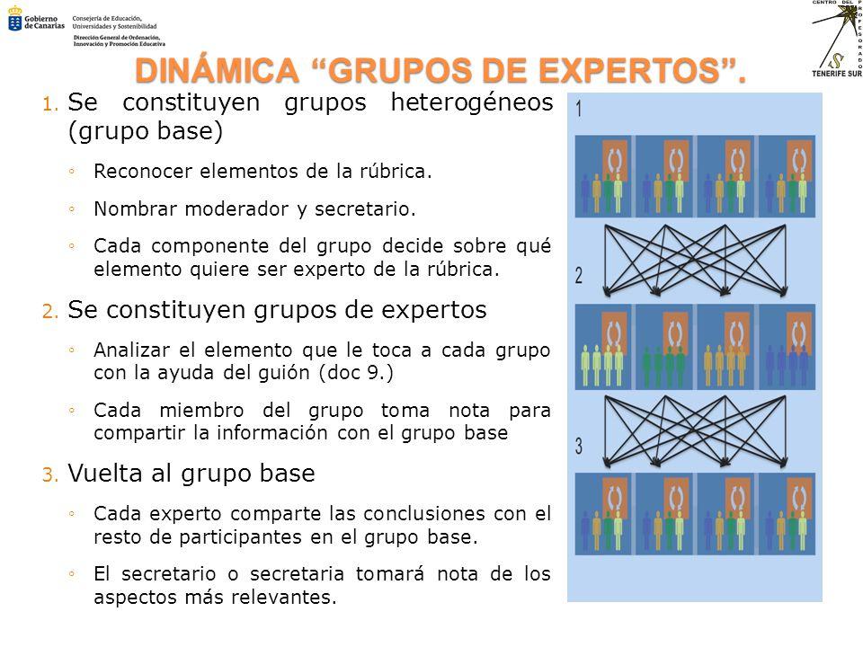 1. Se constituyen grupos heterogéneos (grupo base) Reconocer elementos de la rúbrica. Nombrar moderador y secretario. Cada componente del grupo decide