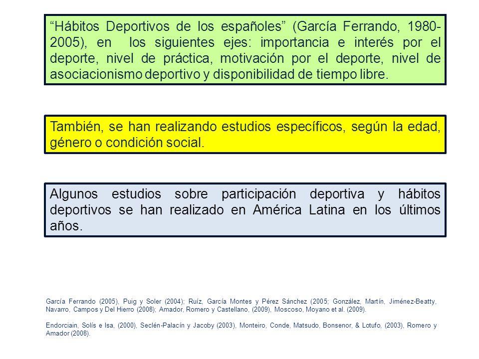 La salud autopercibida, es un indicador habitual para conocer el grado de salud entre la población, (salud autopercibida, estilo de vida y actividad física organizada), (Vingilis, Wade y Seeley, 2002; Wade, Pevalin y Vingilis, 2000; Wade y Vingilis, 1999); Nuviela, Grao, Fernández, Alda, Burges y Pons (2009).
