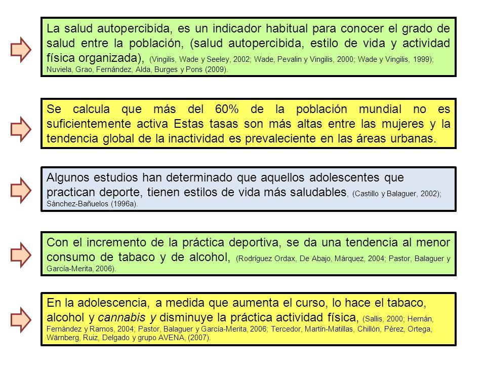 Los individuos que no hacen ejercicio consumen más alcohol de media a la semana que los que participan en algún programa de AFD, (Sánchez,Barba y Domínguez, 2004).