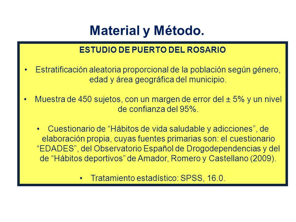 ESTUDIO DE PUERTO DEL ROSARIO Estratificación aleatoria proporcional de la población según género, edad y área geográfica del municipio.