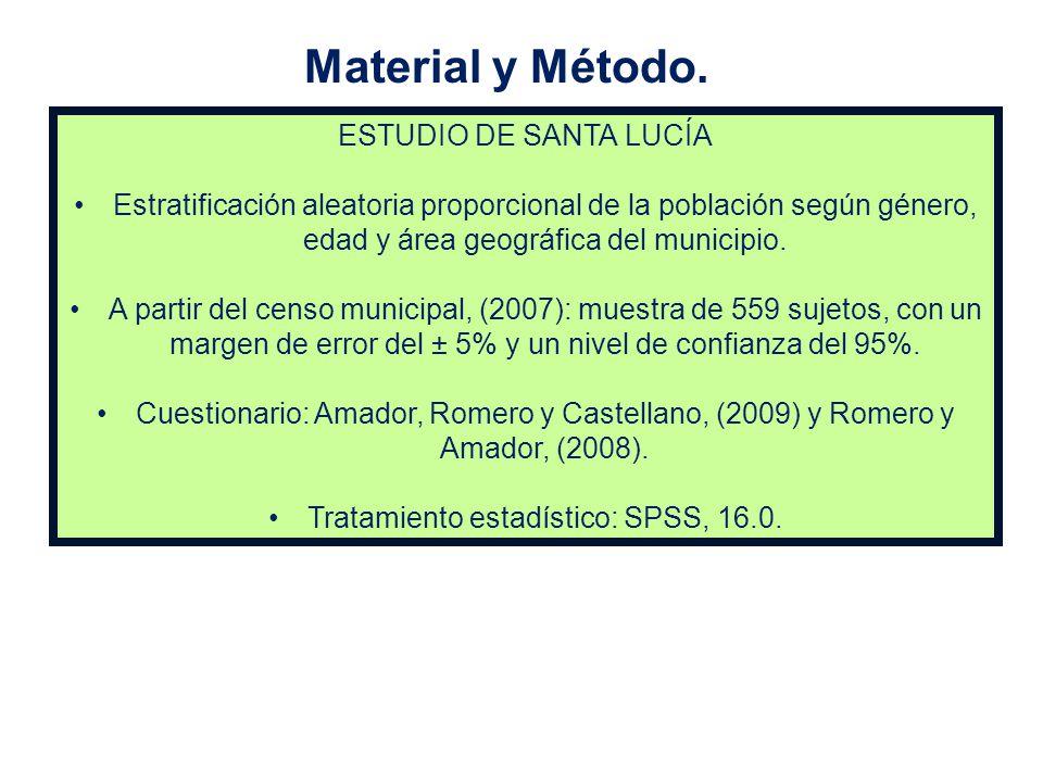 ESTUDIO DE SANTA LUCÍA Estratificación aleatoria proporcional de la población según género, edad y área geográfica del municipio.