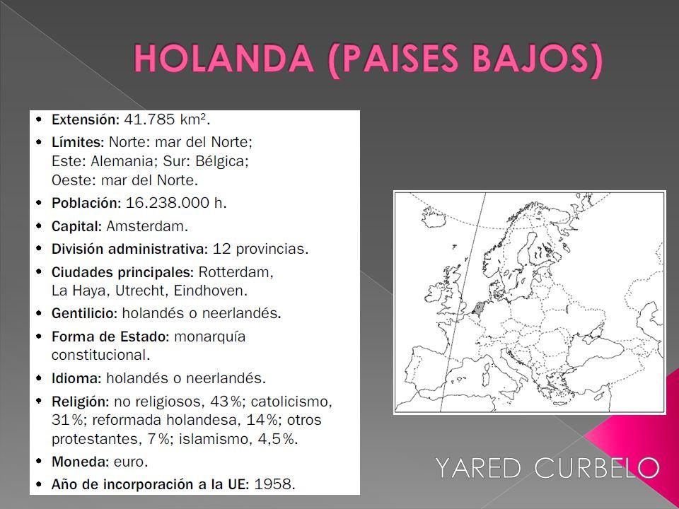 holanda poblacion:
