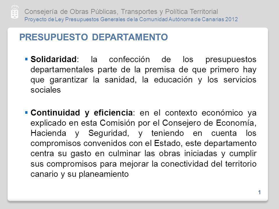 Proyecto de Ley Presupuestos Generales de la Comunidad Autónoma de Canarias 2012 Consejería de Obras Públicas, Transportes y Política Territorial 2 2 PRESUPUESTO DEPARTAMENTO El presupuesto del Departamento asciende a 339 millones de euros, lo que supone un incremento de un 6,3% Representa el 5% de los presupuestos generales para el ejercicio 2012, idéntico porcentaje, por ejemplo, que el departamento de Cultura, Deportes, Políticas Sociales y Vivienda, pues los porcentajes mayoritarios se concentran en Sanidad y Educación La Consejería gestiona el 41,7 % del capítulo de inversiones reales de los presupuestos generales, para las que cuenta con 238 millones, esto es, un crecimiento del 0,6 %