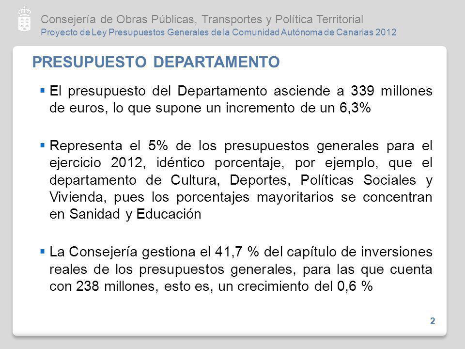 Proyecto de Ley Presupuestos Generales de la Comunidad Autónoma de Canarias 2012 Consejería de Obras Públicas, Transportes y Política Territorial 3 3