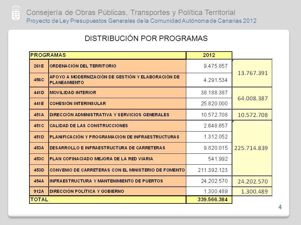 Proyecto de Ley Presupuestos Generales de la Comunidad Autónoma de Canarias 2012 Consejería de Obras Públicas, Transportes y Política Territorial 5