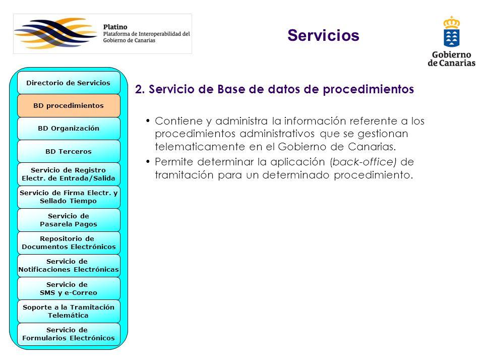 Servicios 2. Servicio de Base de datos de procedimientos Contiene y administra la información referente a los procedimientos administrativos que se ge