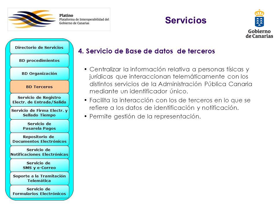 4. Servicio de Base de datos de terceros Centralizar la información relativa a personas físicas y jurídicas que interaccionan telemáticamente con los