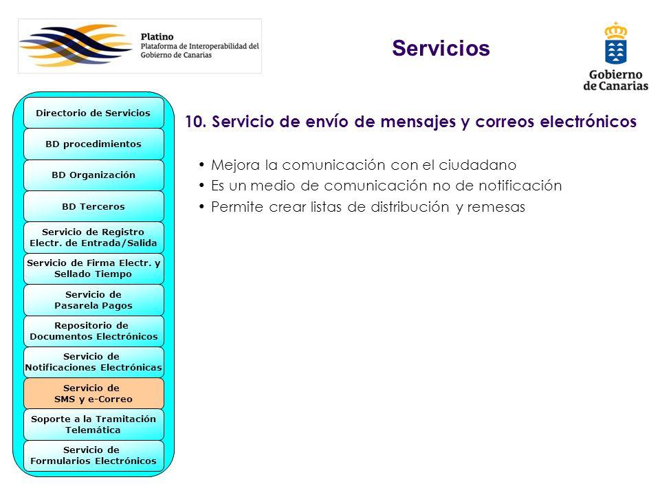 10. Servicio de envío de mensajes y correos electrónicos Mejora la comunicación con el ciudadano Es un medio de comunicación no de notificación Permit