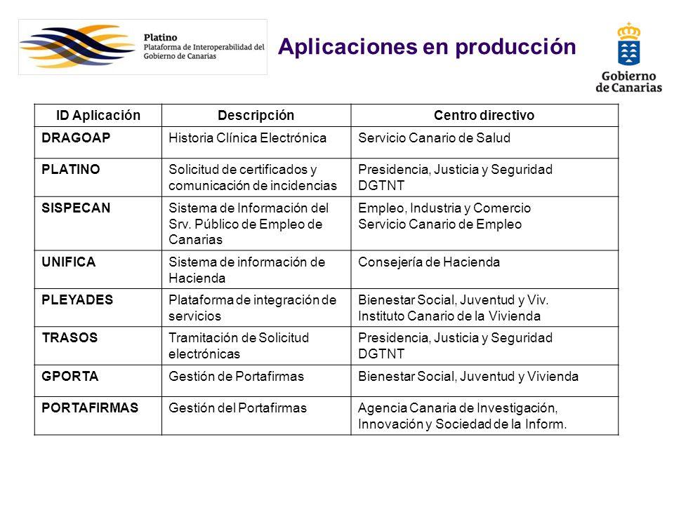 ID AplicaciónDescripciónCentro directivo DRAGOAPHistoria Clínica ElectrónicaServicio Canario de Salud PLATINOSolicitud de certificados y comunicación