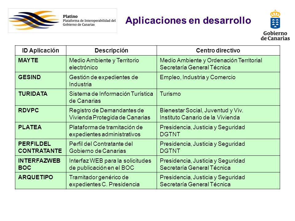 ID AplicaciónDescripciónCentro directivo MAYTEMedio Ambiente y Territorio electrónico Medio Ambiente y Ordenación Territorial Secretaría General Técni