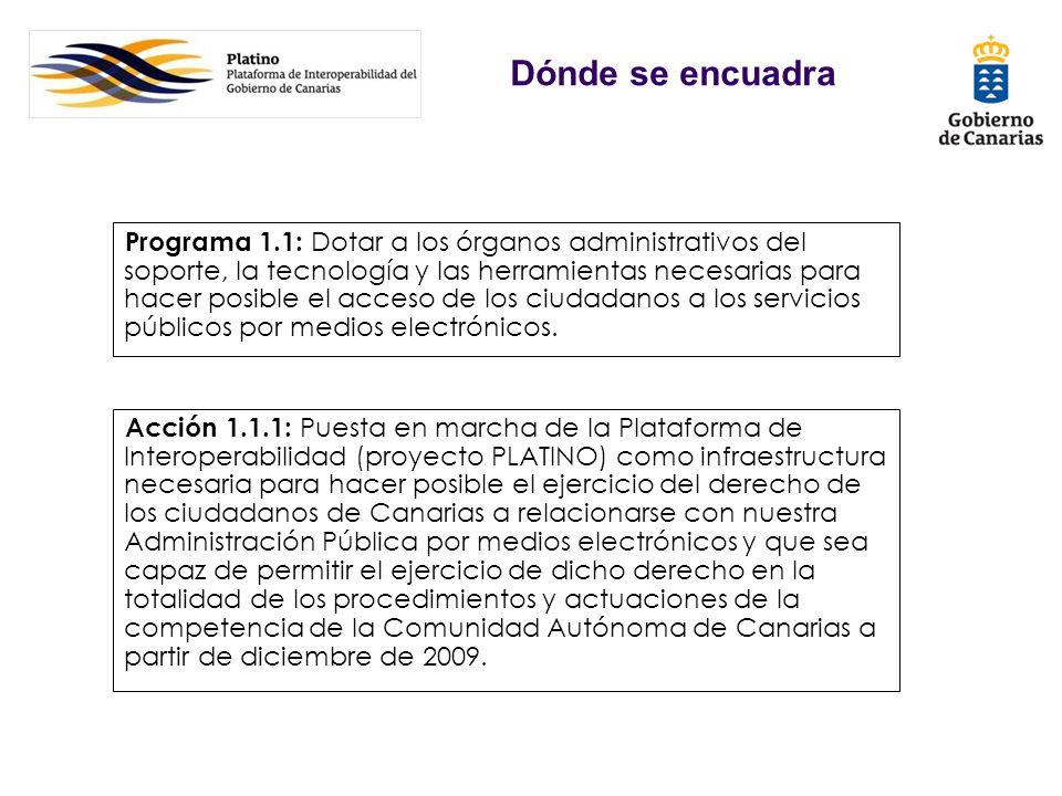 ID AplicaciónDescripciónCentro directivo MODELO435Tramitación electrónica del Modelo 435 Economía y Hacienda DG Tributos ACIISI REGISTRORegistro Electrónico ACIISIAgencia Canaria de Investigación, Innovación y Sociedad de la Inform.