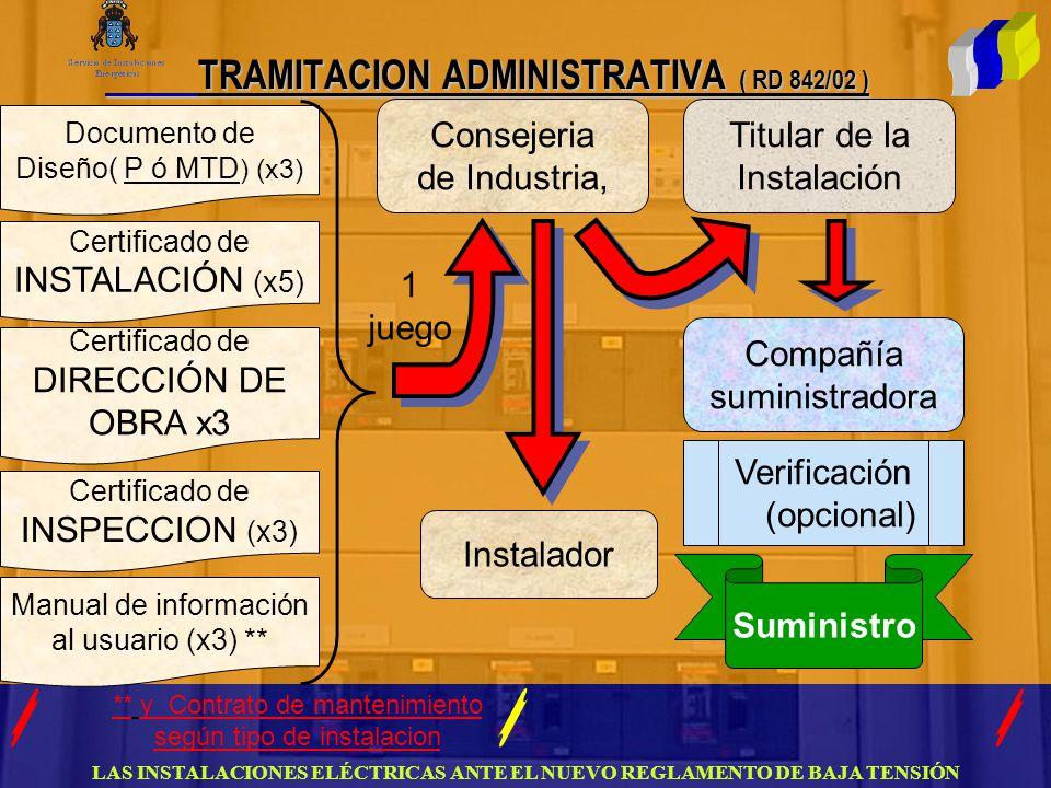 LAS INSTALACIONES ELÉCTRICAS ANTE EL NUEVO REGLAMENTO DE BAJA TENSIÓN TRAMITACION ADMINISTRATIVA ( RD 842/02 ) TRAMITACION ADMINISTRATIVA ( RD 842/02 ) Consejeria de Industria, Titular de la Instalación Documento de Diseño( P ó MTD ) (x3) Certificado de INSPECCION (x3) Certificado de INSTALACIÓN (x5) Certificado de DIRECCIÓN DE OBRA x3 Manual de información al usuario (x3) ** 1 juego Compañía suministradora Verificación (opcional) Suministro Instalador ** y Contrato de mantenimiento según tipo de instalacion