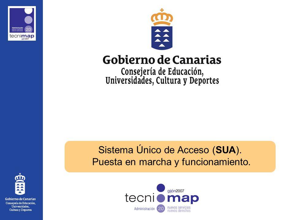Consejería de Educación, Universidades, Cultura y Deportes Sistema Único de Acceso (SUA).
