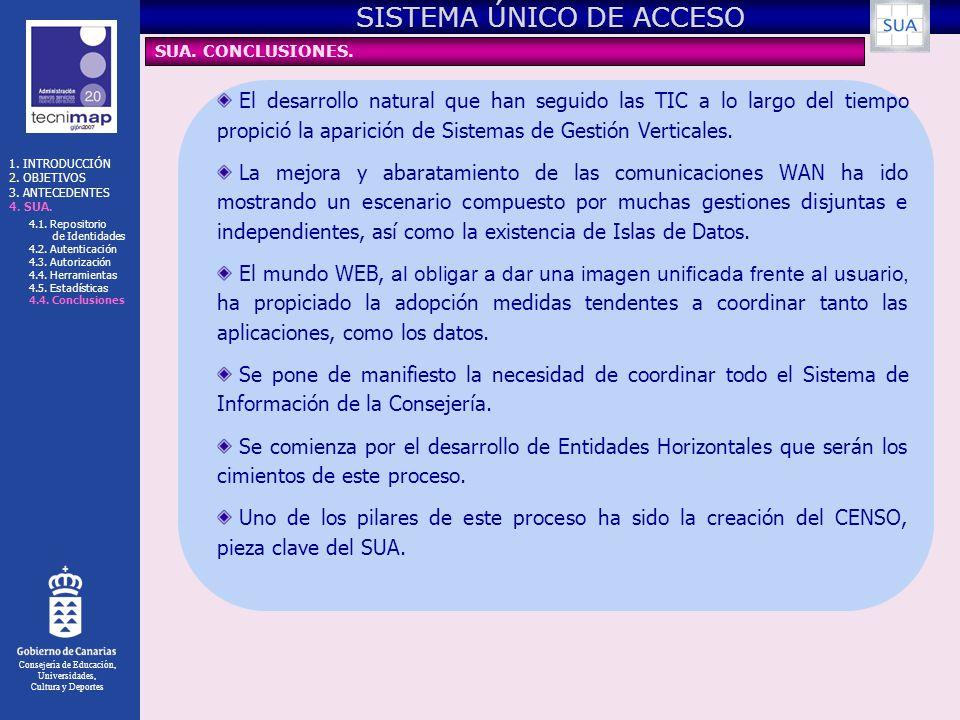 Consejería de Educación, Universidades, Cultura y Deportes SISTEMA ÚNICO DE ACCESO SUA.