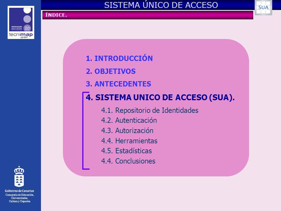 Consejería de Educación, Universidades, Cultura y Deportes SISTEMA ÚNICO DE ACCESO 1.