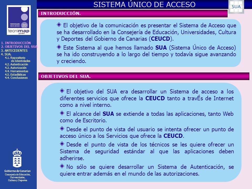 Consejería de Educación, Universidades, Cultura y Deportes 1.