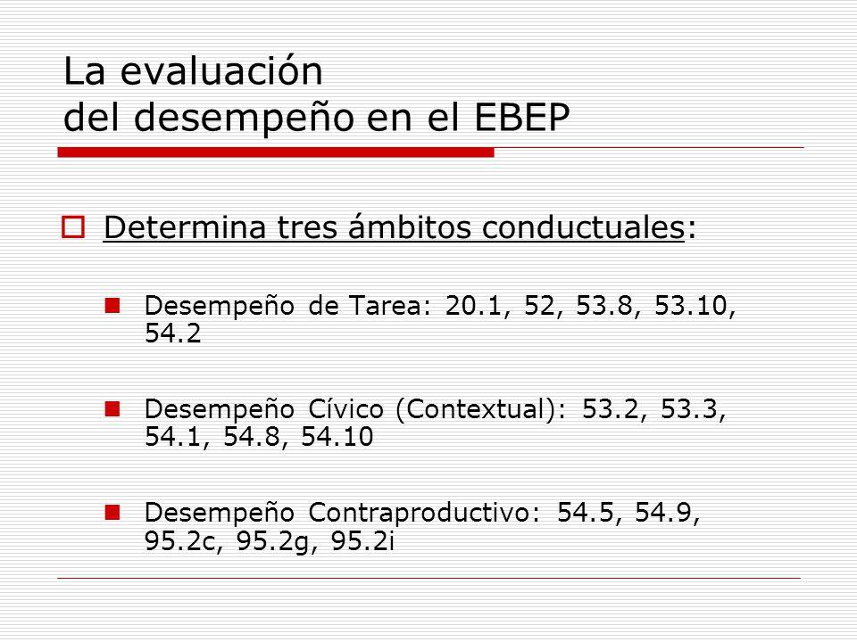 La evaluación del desempeño en el EBEP Determina tres ámbitos conductuales: Desempeño de Tarea: 20.1, 52, 53.8, 53.10, 54.2 Desempeño Cívico (Contextu