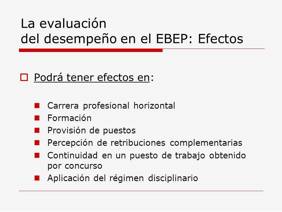 La evaluación del desempeño en el EBEP: Efectos Podrá tener efectos en: Carrera profesional horizontal Formación Provisión de puestos Percepción de re