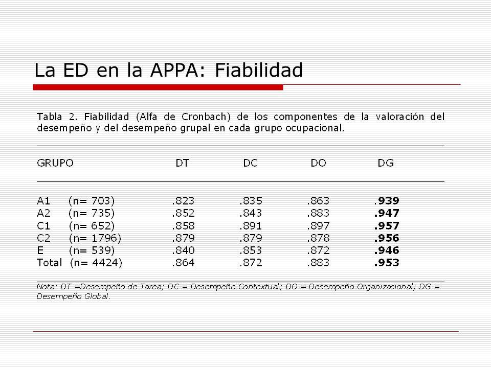 La ED en la APPA: Fiabilidad