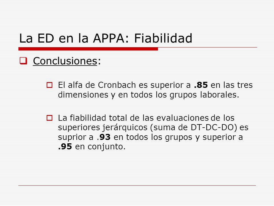 Conclusiones: El alfa de Cronbach es superior a.85 en las tres dimensiones y en todos los grupos laborales. La fiabilidad total de las evaluaciones de