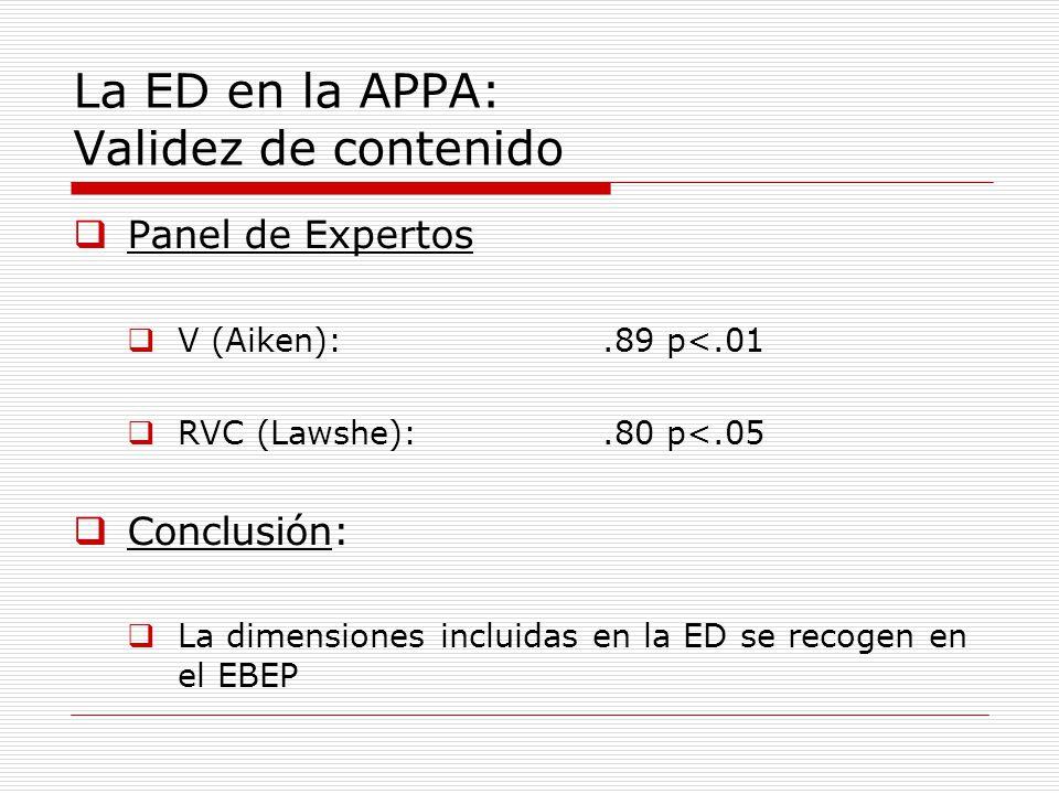 La ED en la APPA: Validez de contenido Panel de Expertos V (Aiken):.89 p<.01 RVC (Lawshe):.80 p<.05 Conclusión: La dimensiones incluidas en la ED se r