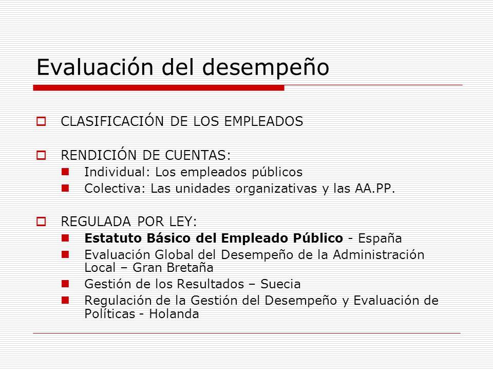 Evaluación del desempeño CLASIFICACIÓN DE LOS EMPLEADOS RENDICIÓN DE CUENTAS: Individual: Los empleados públicos Colectiva: Las unidades organizativas