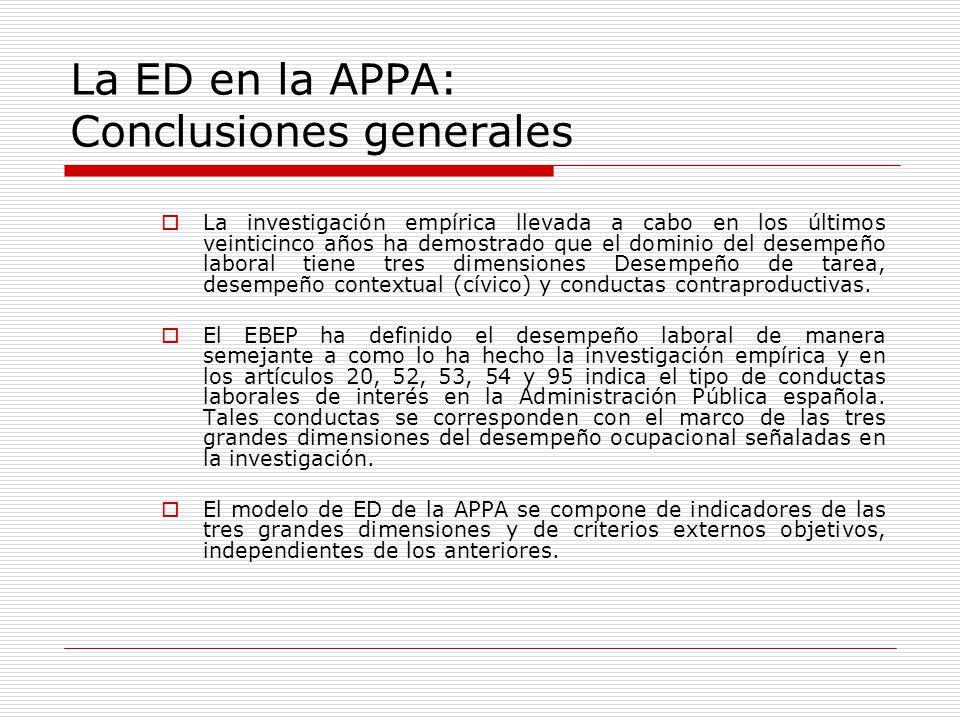 La ED en la APPA: Conclusiones generales La investigación empírica llevada a cabo en los últimos veinticinco años ha demostrado que el dominio del des