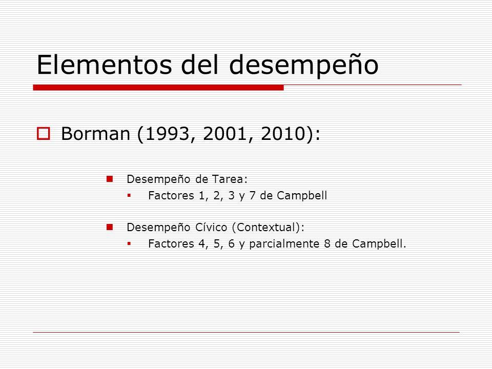 Elementos del desempeño Borman (1993, 2001, 2010): Desempeño de Tarea: Factores 1, 2, 3 y 7 de Campbell Desempeño Cívico (Contextual): Factores 4, 5,