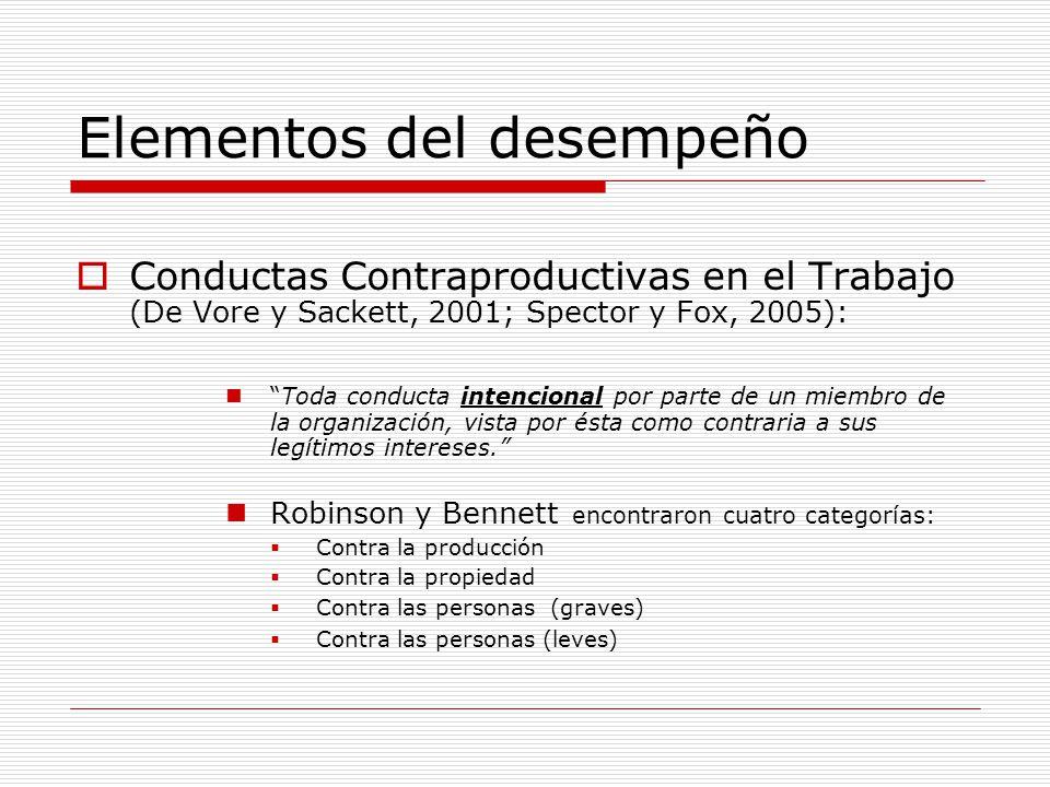 Elementos del desempeño Conductas Contraproductivas en el Trabajo (De Vore y Sackett, 2001; Spector y Fox, 2005): Toda conducta intencional por parte