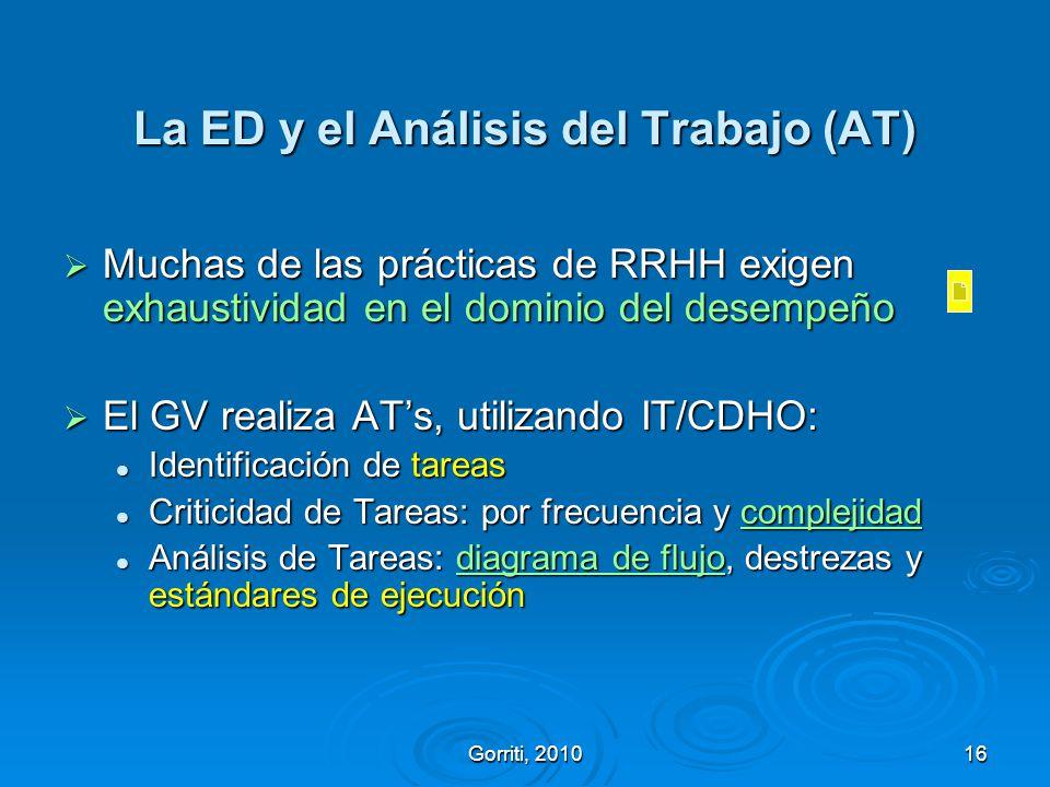Gorriti, 201016 La ED y el Análisis del Trabajo (AT) Muchas de las prácticas de RRHH exigen exhaustividad en el dominio del desempeño Muchas de las pr