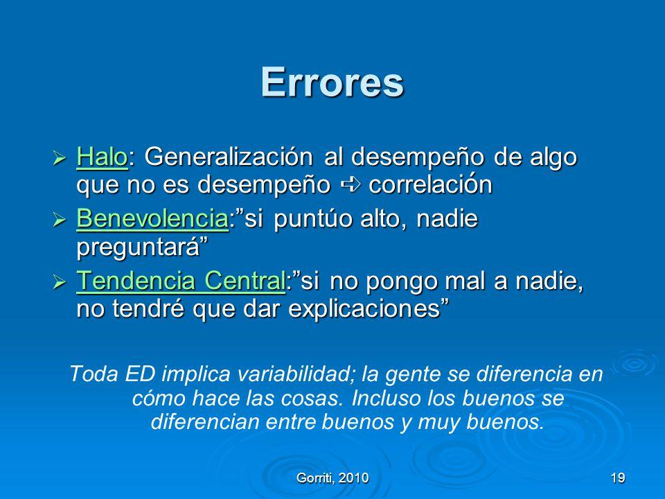 Gorriti, 201019 Errores Halo: Generalización al desempeño de algo que no es desempeño correlaci ó n Halo: Generalización al desempeño de algo que no e