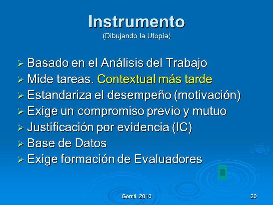 Gorriti, 201020 Instrumento (Dibujando la Utopía) Basado en el Análisis del Trabajo Basado en el Análisis del Trabajo Mide tareas. Contextual más tard